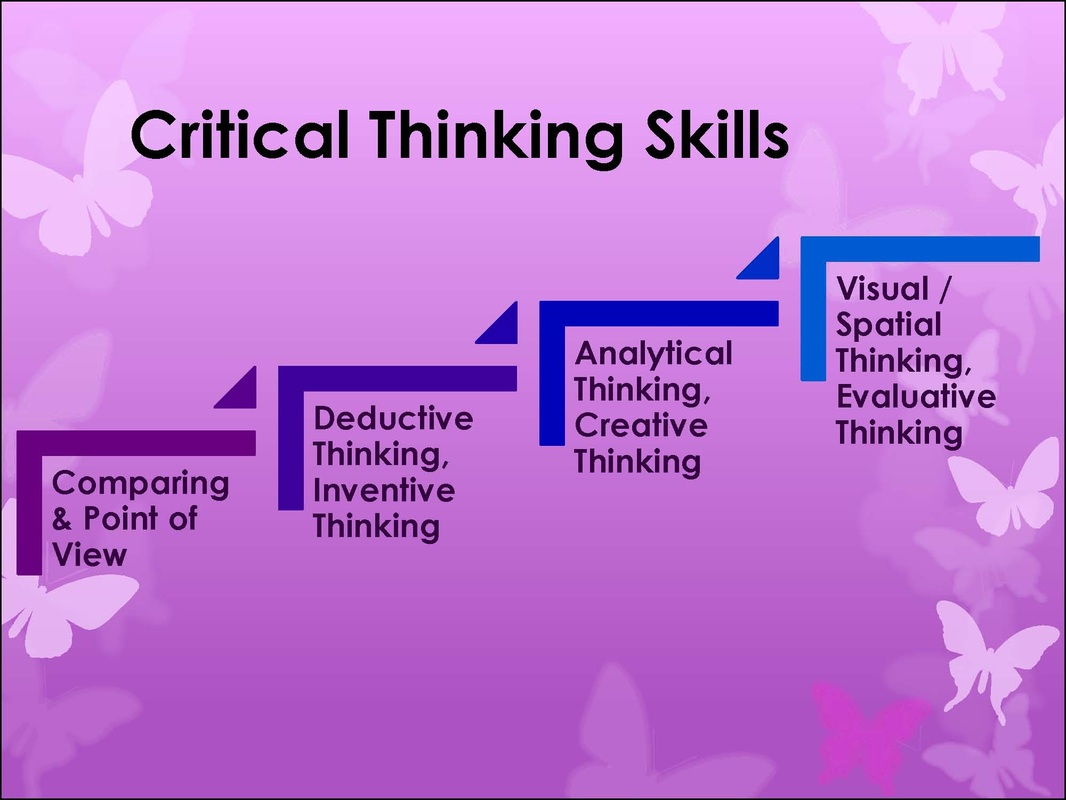 learn critical thinking skills Critical thinking in schools learning critical thinking as always, we encourage you to use your critical thinking skills to evaluate everything you read.